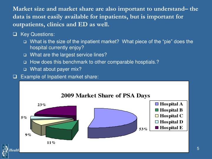 Market size and market share are also important to understand– the data is most easily available for inpatients, but is important for outpatients, clinics and ED as well.