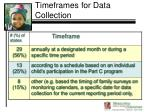 timeframes for data collection