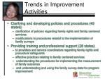 trends in improvement activities