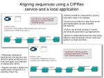 aligning sequences using a cipres service and a local application