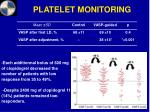 platelet monitoring