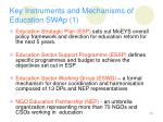key instruments and mechanisms of education swap 1