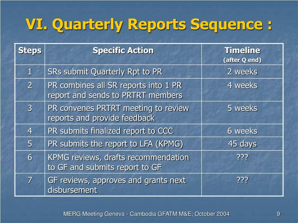 VI. Quarterly Reports Sequence :