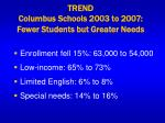 trend columbus schools 2003 to 2007 fewer students but greater needs
