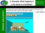 2 example what happens if a fire starts in a building7