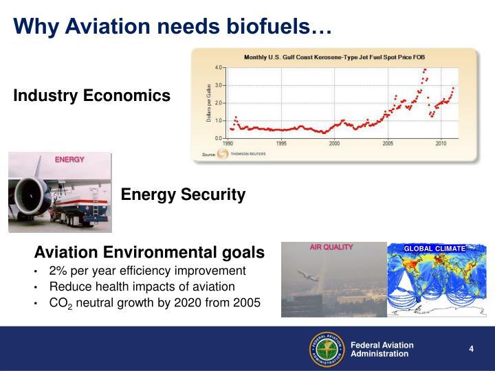 Why Aviation needs biofuels…