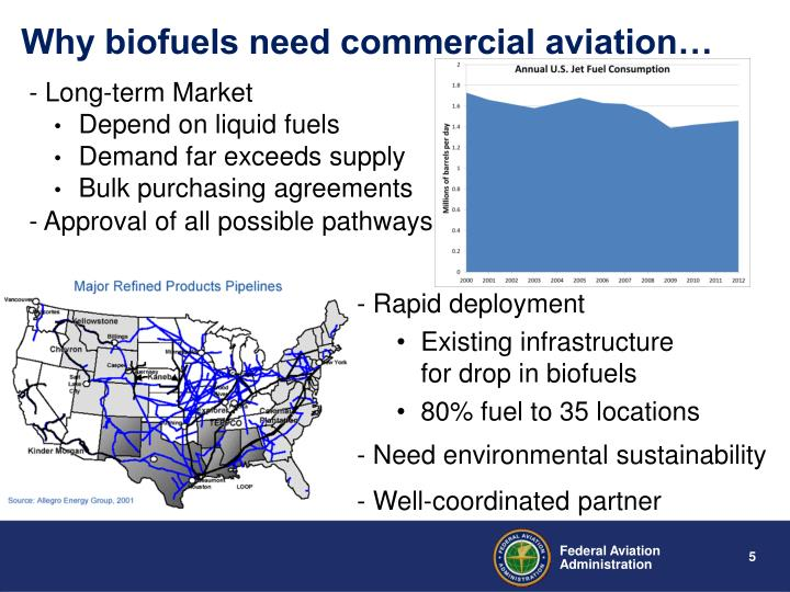 Why biofuels need commercial aviation…