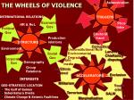 the wheels of violence