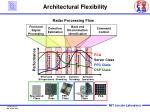architectural flexibility