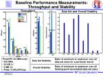 baseline performance measurements throughput and stability