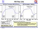 fir filter g4