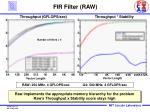 fir filter raw