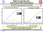 raw and g4 results fast givens qr factorization