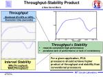 throughput stability product a new kernel metric