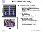 matlab users survey