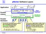 pmatlab software layers