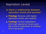 aspiration levels