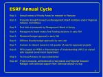 esrf annual cycle