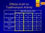 effects of ph on tulathromycin activity