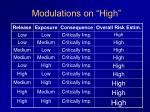 modulations on high