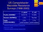 us campylobacter macrolide resistance surveys 1998 2003