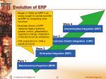 evolution of erp2