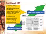 evolution of erp4