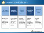 improved sales productivity