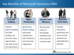 key benefits of microsoft dynamics crm