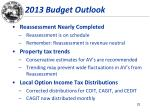 2013 budget outlook