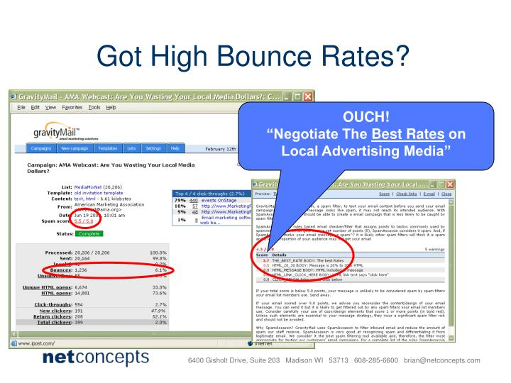 Got High Bounce Rates?