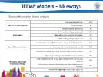 teemp models bikeways2
