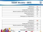teemp models brts9