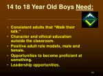 14 to 18 year old boys need