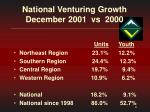 national venturing growth december 2001 vs 2000