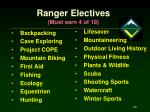 ranger electives must earn 4 of 18