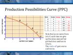 production possibilities curve ppc