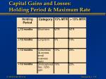 capital gains and losses holding period maximum rate