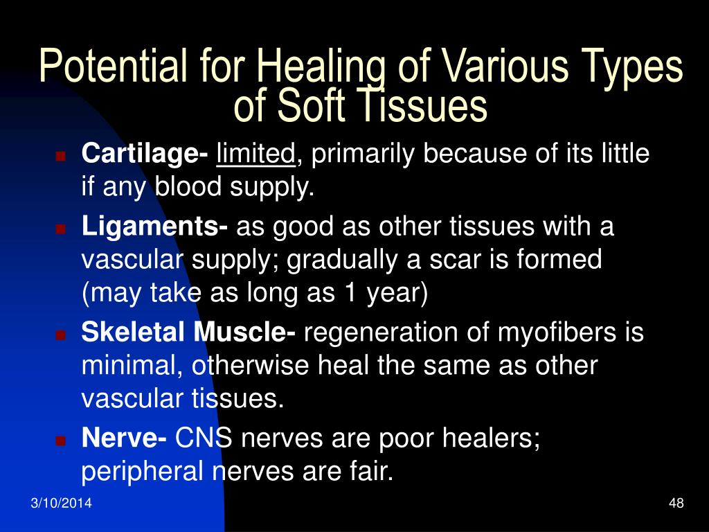 Potential for Healing of Various