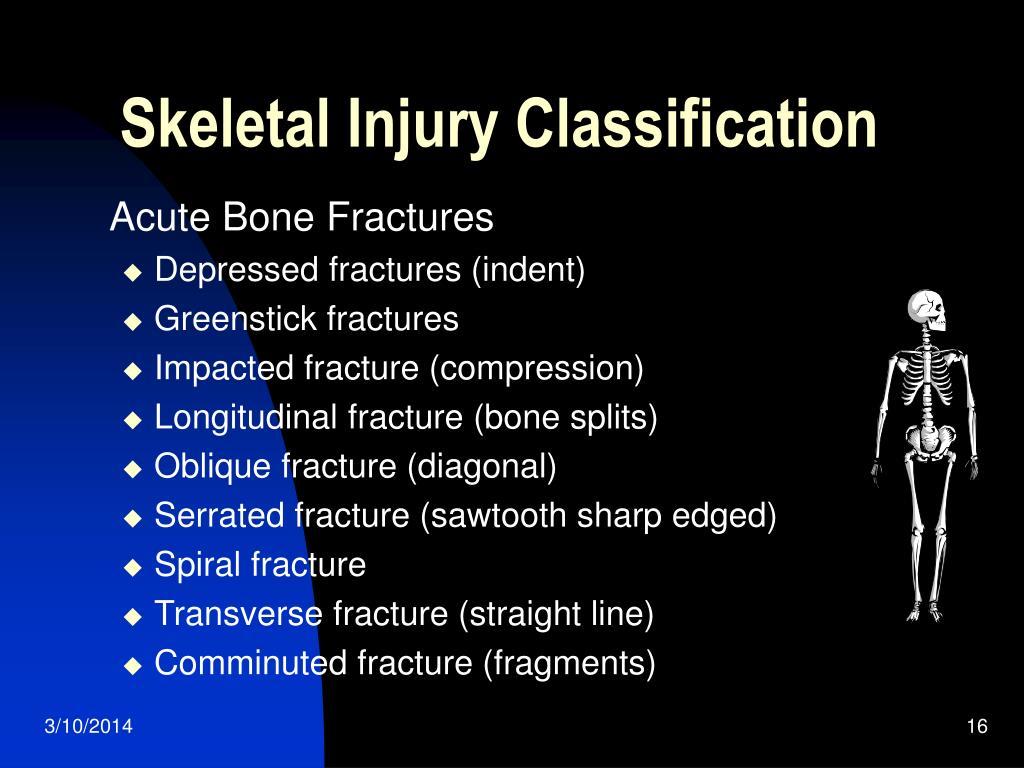 Skeletal Injury Classification