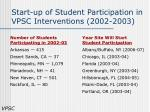 start up of student participation in vpsc interventions 2002 2003