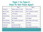 type 1 vs type 2 how to tell them apart