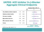 ukpds ace inhibitor vs blocker aggregate clinical endpoints