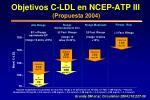 objetivos c ldl en ncep atp iii propuesta 2004