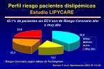 perfil riesgo pacientes dislip micos estudio lipycare