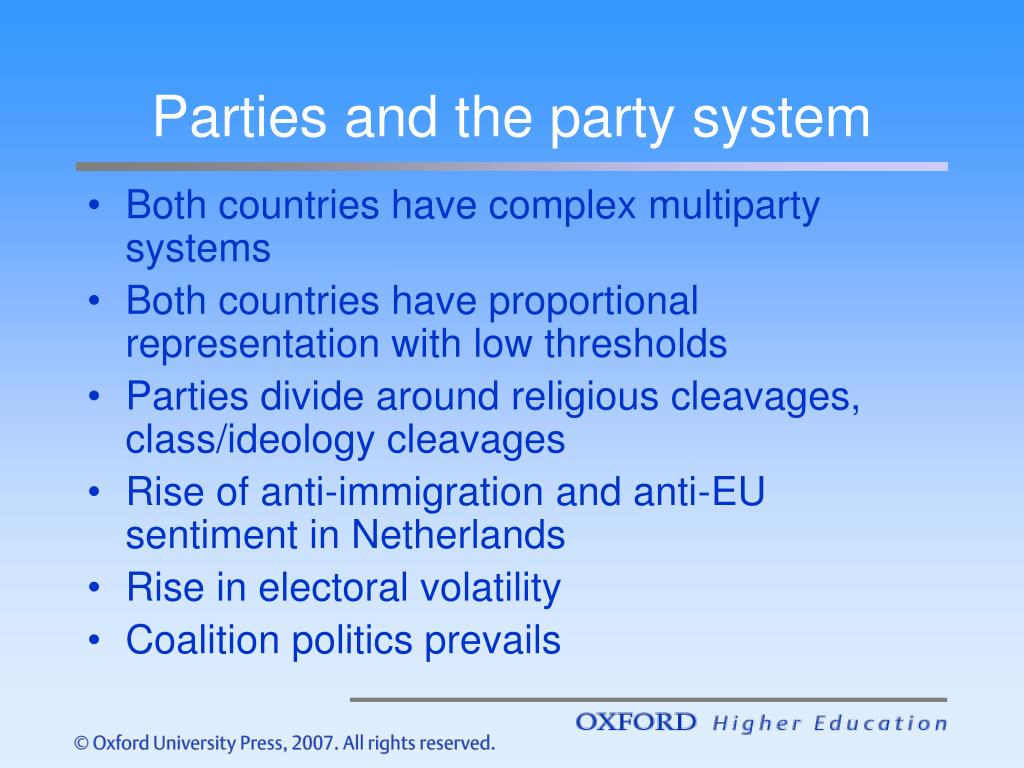 Parties and the party system
