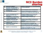 nc3 burden sharing