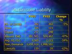 automobile liability
