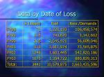 data by date of loss