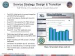 service strategy design transition mhssd excellence dashboard